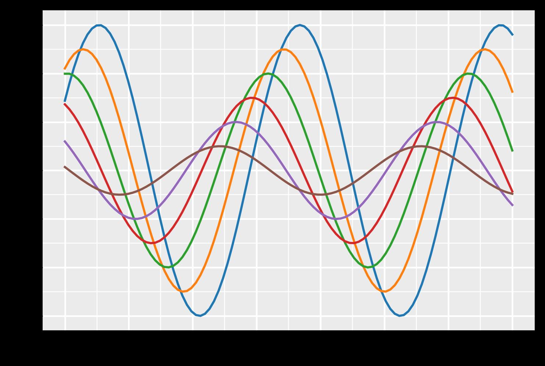matplotlib custom grid