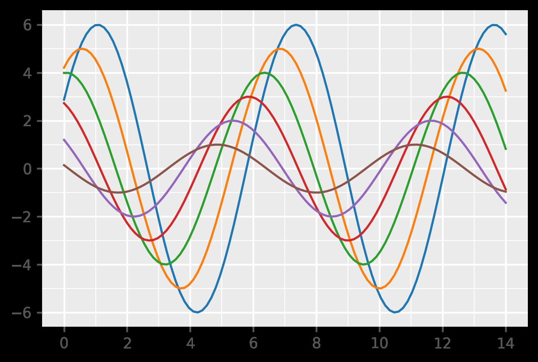 matplotlib ggplot grid